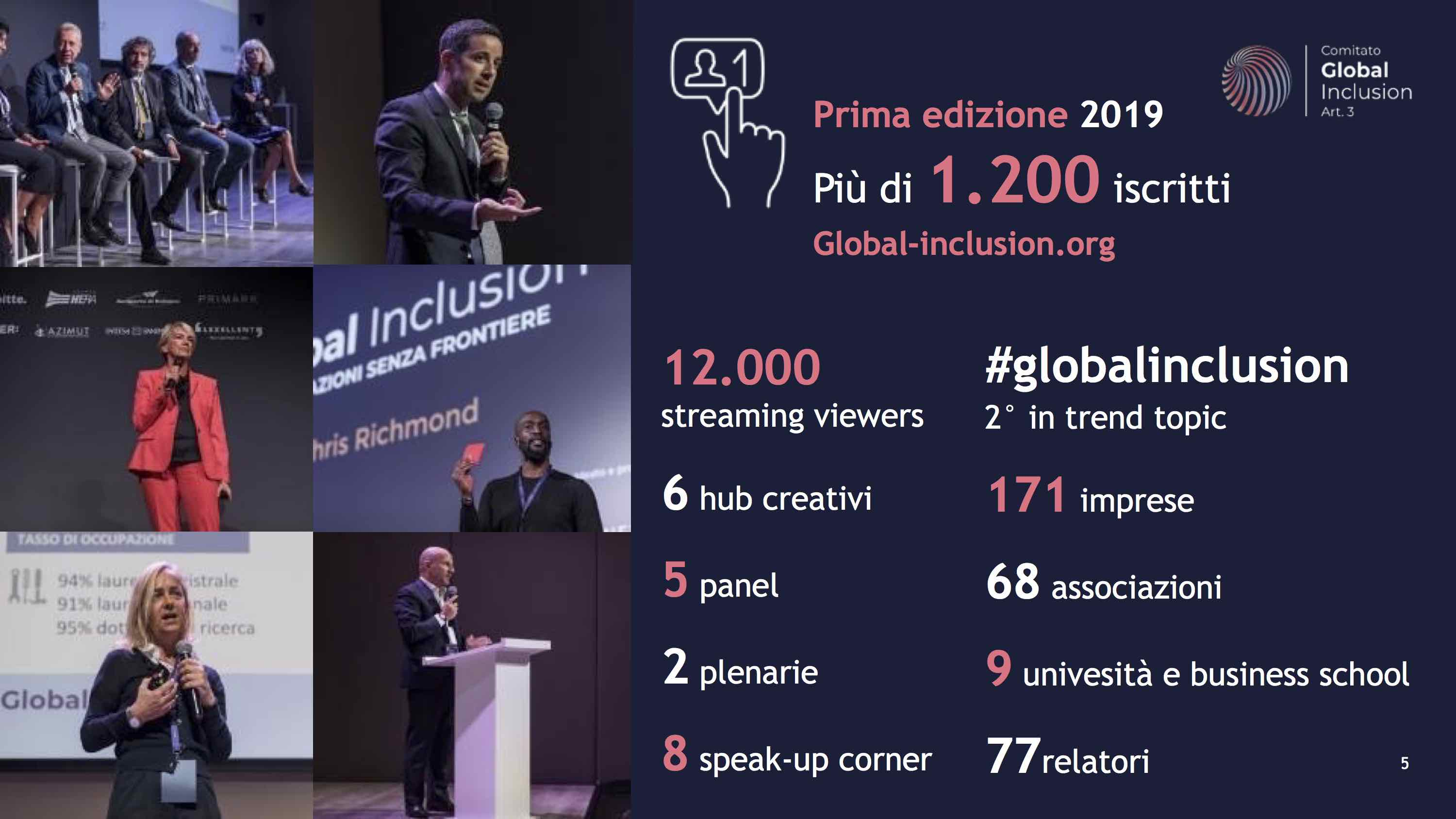 Global Inclusion – Rinascere insieme 2020, 10-11 settembre